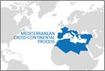 The mediterranean cross-continental process